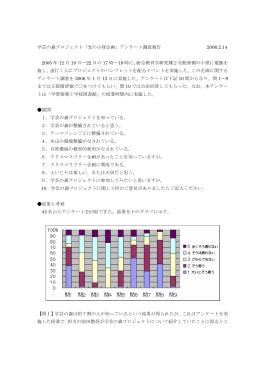 「光の小径」企画に関するアンケート調査報告