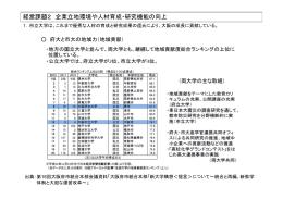 SOWT分析バックデータ 経営課題2