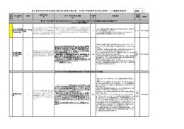 【資料1】次世代育成支援行動計画H25進捗状況