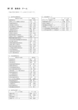 第五章委員会等の活動実績(PDF:174KB)