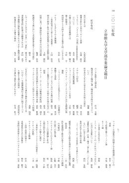 2013年度立命館大学文学部卒業論文題目