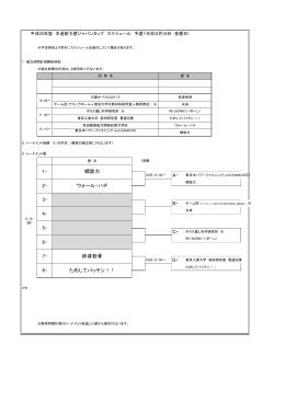 A・ B・ C・ D・ 8・ 4・ 5・ 螺旋力 1・ 2・ 6・ 7・ ためしてバッテン!!