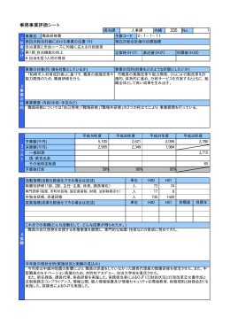 事務事業評価シート 335