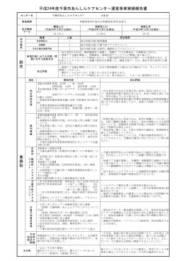 平成24年度千葉市あんしんケアセンター運営事業実績報告書 総 合 業 務