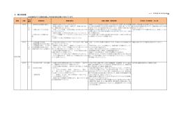 2 - 長野県教育情報ネットワーク