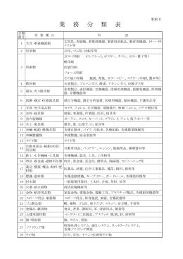 業 務 分 類 表