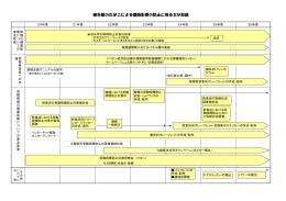 (資料4)東京都のたばこによる健康影響の防止に係る主な取組(PDF