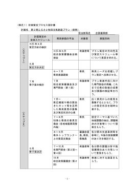 (様式1)計画策定プロセス設計書 計画名 第2期ふるさと秋田