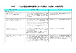 平成17年度運営目標進捗状況中間報告(南丹広域振興局)