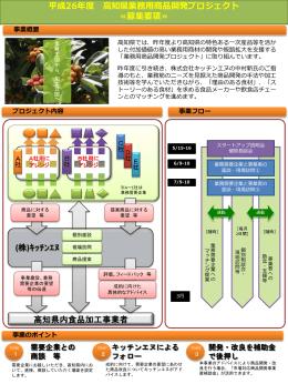募集要項[PDF:2MB]