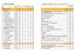 政策別予算説明書[PDFファイル/344KB]