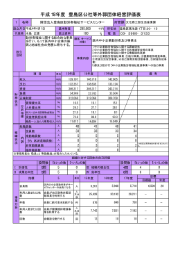 平成18年度 豊島区公社等外郭団体経営評価表