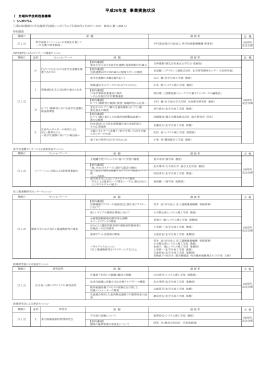 H26年度事業報告