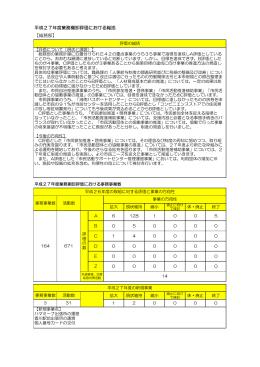 平成27年度業務棚卸評価における総括 【総務部】