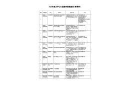 平成26年度大学連携事業(PDFファイル 286.9KB)