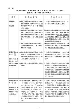 意見の要旨とこれに対する府の考え方(PDF:105KB)