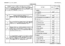 1.評価報告概要表