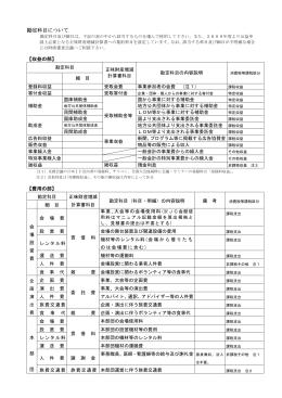 日本JC勘定科目