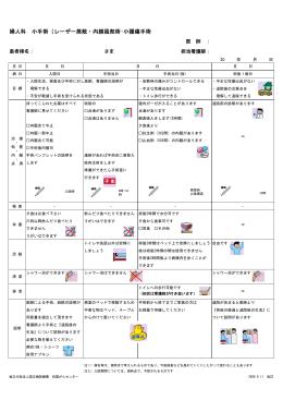 ひばり・田無フリー定期券