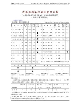 広島県感染症発生動向月報