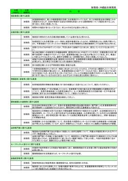 (財務局等)(PDF:97KB)