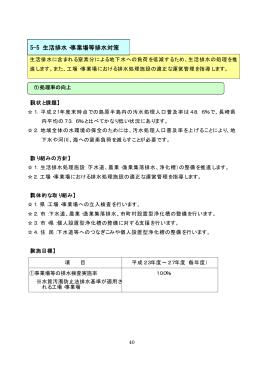 5-5 生活排水・事業場等排水対策[PDFファイル/62KB]