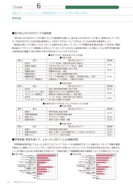 教育GP報告書 Part3 - 福井大学 工学部 先端科学技術育成センター