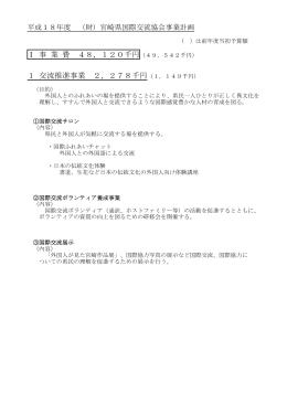 278千円 - 宮崎県国際交流協会