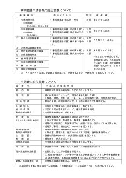 足立区環境整備基準関係申請様式(PDF:82KB)