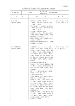 23:愛知県
