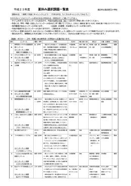 (五小). - 島田市教育委員会