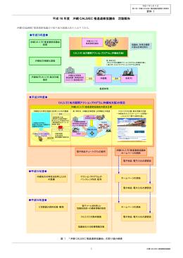 平成 16 年度 沖縄 CALS/EC 推進連絡協議会 活動報告