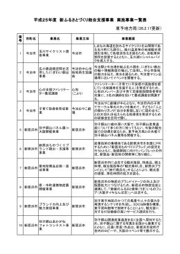 東予地方局(26.2.17更新) 平成25年度 新ふるさとづくり総合支援事業