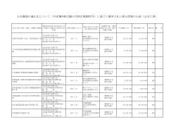 平成27年7月契約分(H270911~)