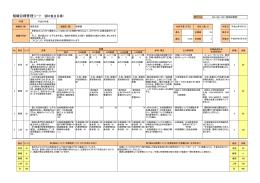 税務課(PDF:79KB)