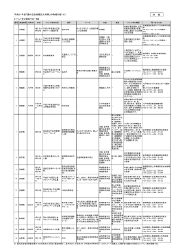 平成27年度「屋外広告物適正化旬間」の取組内容(※) 別 紙