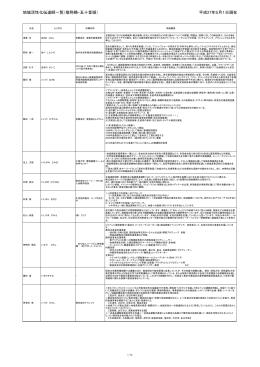 地域産業・イノベーション・農商工連携(PDF形式:413KB)