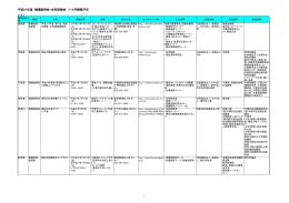 平成27年度 職場説明会・合同面接会 7~8月開催予定