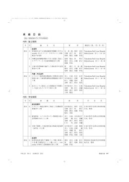 業績目録 - 徳島赤十字病院