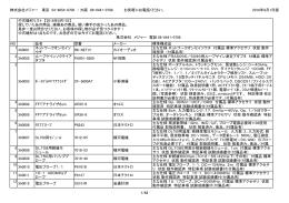 株式会社メジャー 東京 03-6854