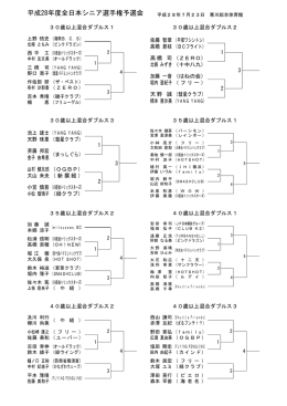 平成28年度全日本シニア選手権予選会