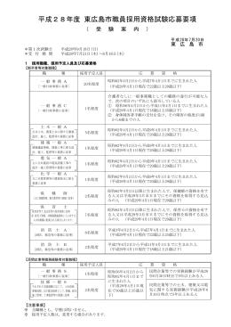 平成28年度 東広島市職員採用資格試験応募要項