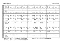 第68回愛媛県中学校総合体育大会
