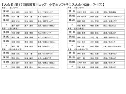 【大会名:第17回岩国石川カップ 小学生ソフトテニス大会(H28・ 7・17)】