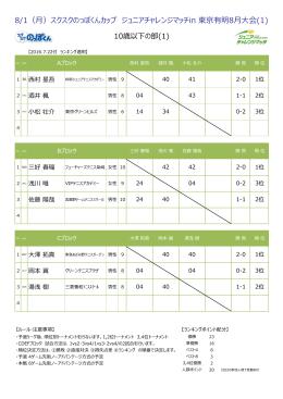 8/1(月)スクスクのっぽくんカップ ジュニアチャレンジマッチin 東京有明8