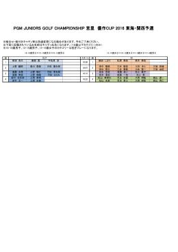 組合せ表 - PGM JUNIORS