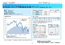 月次レポート - いちよし証券