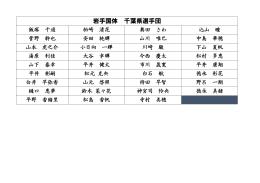 岩手国体 千葉県選手団