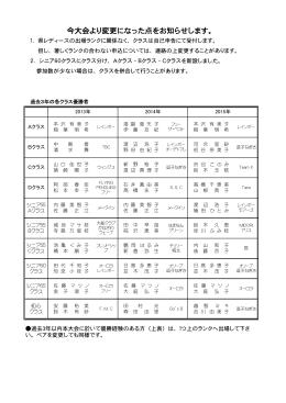 2016ヨネックスレディースカップ神奈川県大会参加