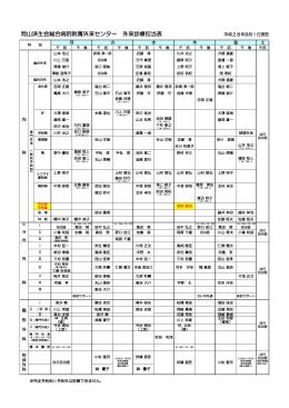 岡山済生会総合病院附属外来センター 外来診療担当表